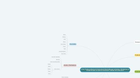 Mind Map: ¿Cómo Podríamos Disminuir la Producción de Desechables para los Dueños o Distribuidores de Comida Teniendo en Cuenta la Conservación y Cuidado de los Alimentos?