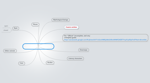 Mind Map: The Meaning Behind It All