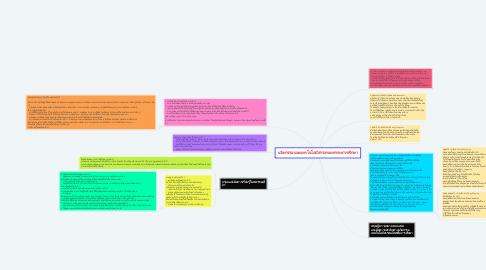 Mind Map: นวัตกรรมและเทคโนโลยีสารสนเทศทางการศึกษา
