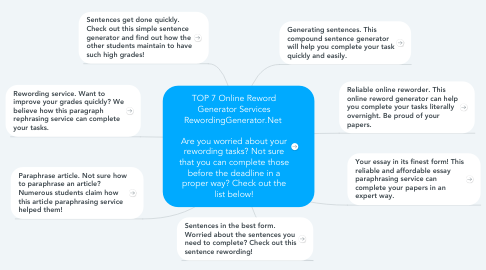 Mind Map: TOP 7 Online Reword Generator Services RewordingGenerator.Net    Are you worried about your rewording tasks? Not sure that you can complete those before the deadline in a proper way? Check out the list below!