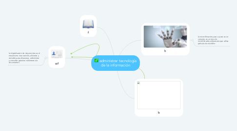 Mind Map: administrar tecnología de la información