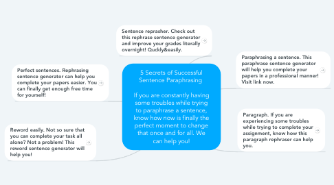 Mind Map: 5 Secrets of Successful Sentence Paraphrasing    If you are constantly having some troubles while trying to paraphrase a sentence, know how now is finally the perfect moment to change that once and for all. We can help you!
