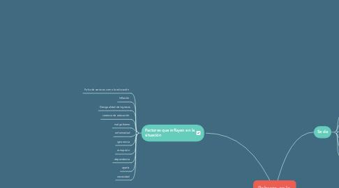 Mind Map: Pobreza en la  comunidad