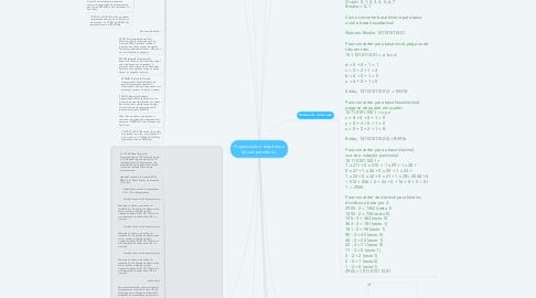 Mind Map: Organização e arquitetura de computadores .