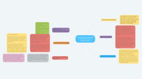 Mind Map: El ecosistema: componentes e interrelaciones: En el tiempo, sucesión