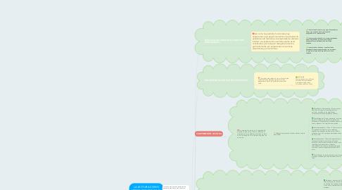 Mind Map: LA LECTURA COMO MEDIO EFICAZ PARA EL DESARROLLO DEL PENSAMIENTO