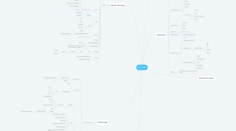 Mind Map: Furr Rides