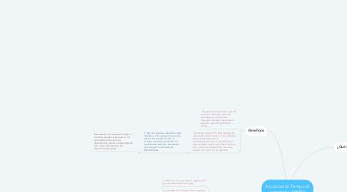 Mind Map: Importación Temporal programa IMMEX
