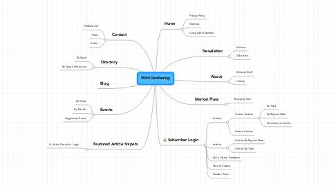 Mind Map: Wild Gardening