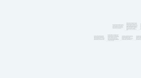 Mind Map: Etapas de la Estadistica Descripctiva