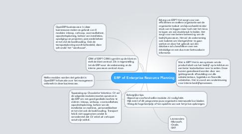 Mind Map: ERP of Enterprise Resource Planning