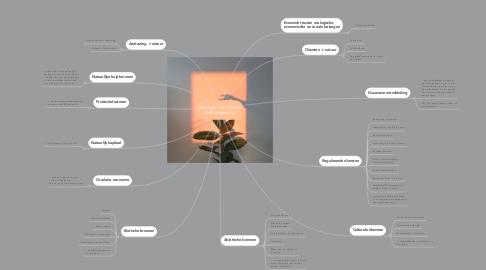 Mind Map: Biologie 14.1 Onze leefomgeving