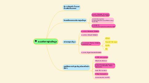 Mind Map: ระบบจัดการฐานข้อมูล