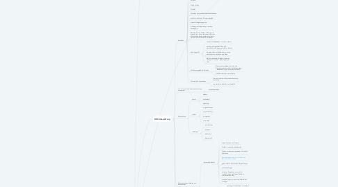 Mind Map: 2019-06-26