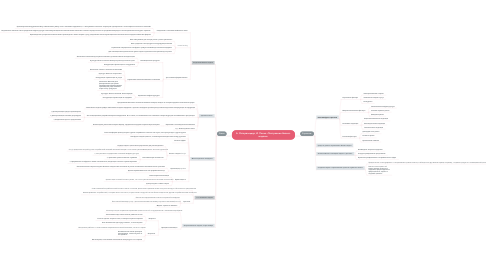 Mind Map: А. Остервальдер, И. Пенье «Построение бизнес- модели»