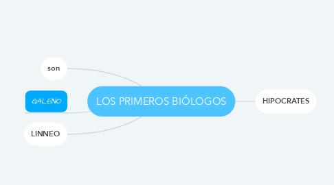 Mind Map: LOS PRIMEROS BIÓLOGOS