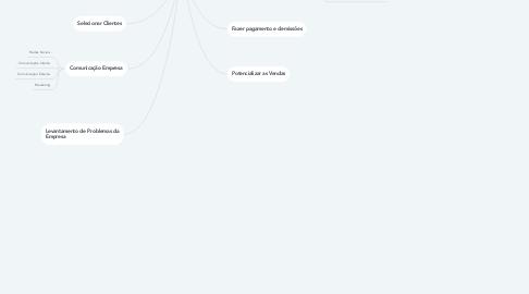 Mind Map: Infonews
