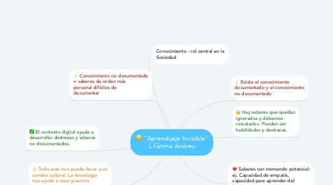 """Mind Map: """"Aprendizaje Invisible"""" L.Fátima Andreu"""