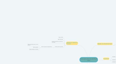Mind Map: Conceptos básicos de Word 2016