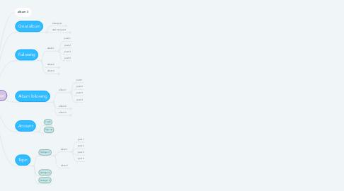 Mind Map: Homepage
