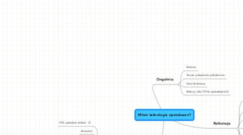 Mind Map: Miten teknologia opetukseen?