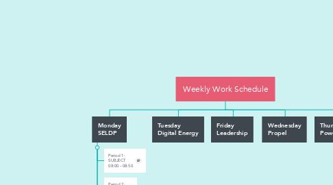 Mind Map: Weekly Work Schedule