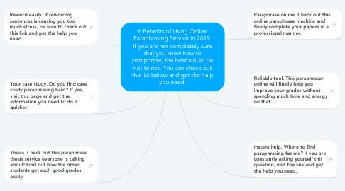 Mind Map: 6 Benefits of Using Online Paraphrasing Service in 2019  If you are not completely sure that you know how to paraphrase, the best would be not to risk. You can check out the list below and get the help you need!