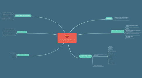 Mind Map: Reading Aloud: The Heart of the Reading Workshop
