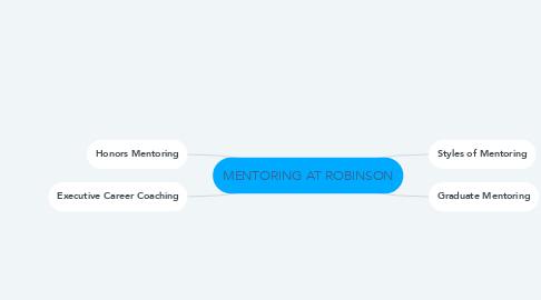 Mind Map: MENTORING AT ROBINSON
