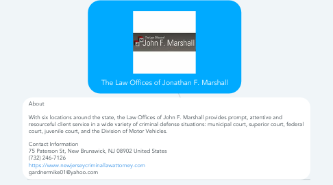 Mind Map: The Law Offices of Jonathan F. Marshall