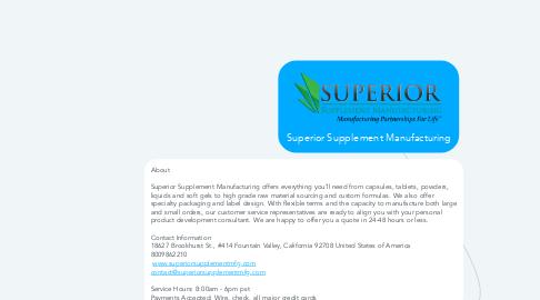 Mind Map: Superior Supplement Manufacturing