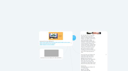 Mind Map: Get Auto Title Loans Mission TX