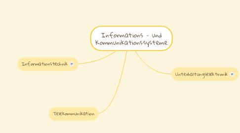 Mind Map: Informations - und Kommunikationssysteme