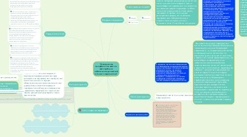 """Mind Map: """"Дослідження використання новітніх пристроїв для забезпечення динамічної стійкості енергосистем"""""""