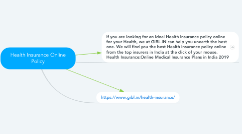 Mind Map: Health Insurance Online Policy