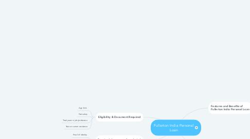 Mind Map: Fullerton India Personal Loan