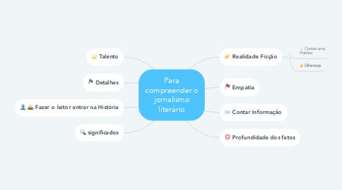 Mind Map: Para compreender o jornalismo literário