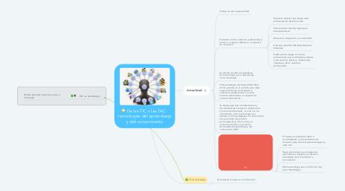 Mind Map: De las TIC a las TAC:  tecnologías del aprendizaje y del conocimiento