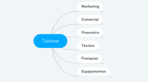 Mind Map: Tanktest