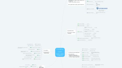 Mind Map: PR COMERCIAL  G-CLICK  PRAZO P/ INÍCIO: 01/08/2019