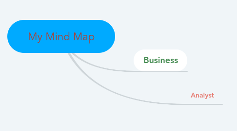Mind Map: My Mind Map