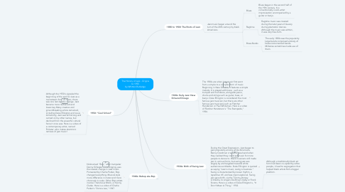 Mind Map: The History of Jazz - Origins to 1955 by Whitten Rutledge
