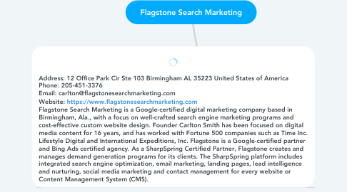 Mind Map: Flagstone Search Marketing