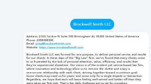 Mind Map: Brockwell Smith LLC