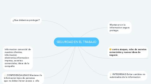 Mind Map: SEGURIDAD EN EL TRABAJO