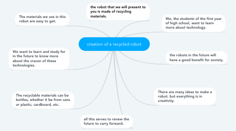 Mind Map: creation of a recycled robot