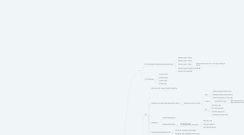 Mind Map: Colon_BBS (Chỉ đối ứng cho genre 今日じゃないけど (genre=20))