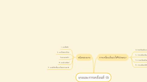Mind Map: แรงและการเคลื่อนที่ (1)