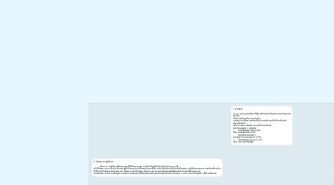 Mind Map: องค์ประของสารสนเทศ