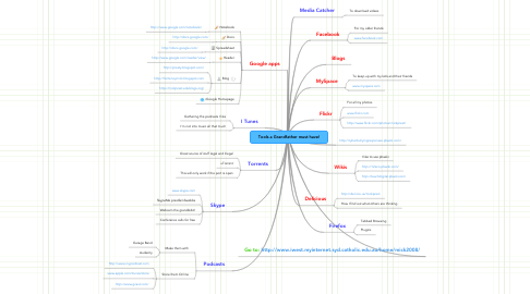 Mind Map: Tools a Grandfather must have!